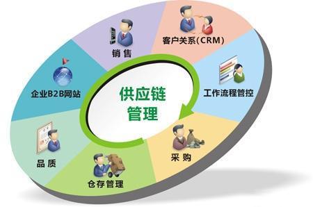 """""""正规腾讯分分彩平台下载管理服务""""纳入国民经济行业分类国家标准"""